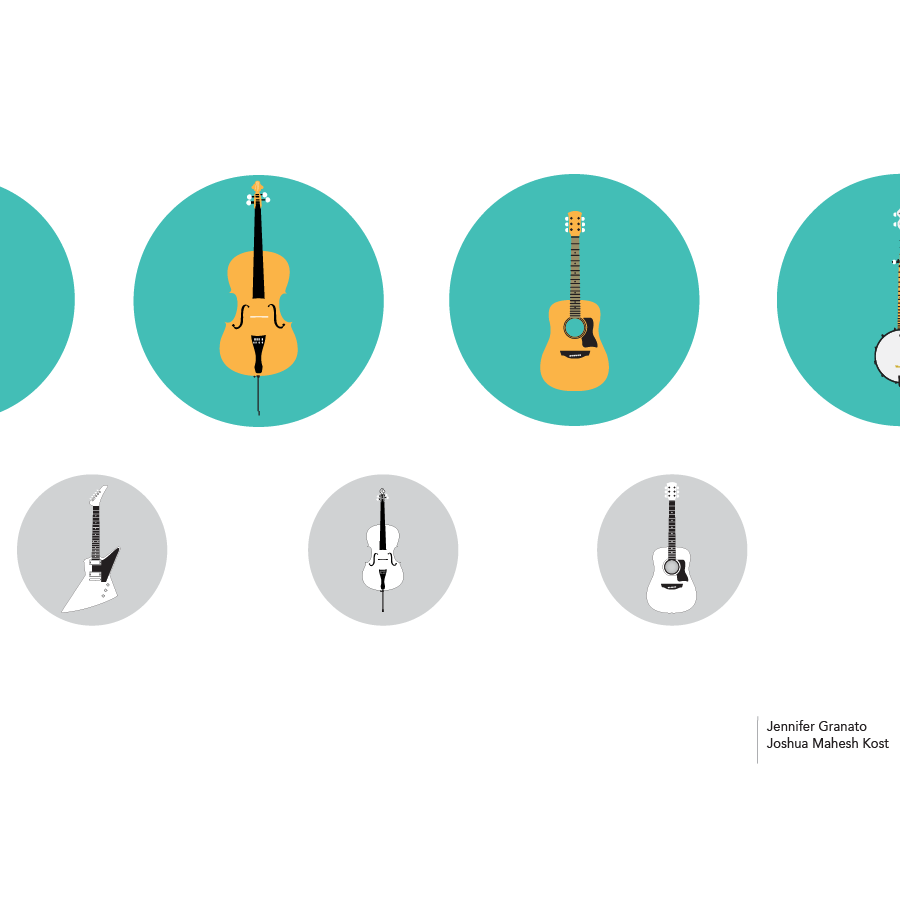 String Family Icons